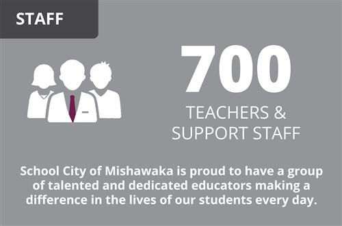 700 teachers and support staff